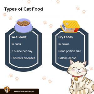 ESA cat food